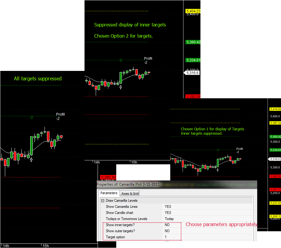 Forex sell bangalore